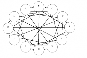 graph-coloring-awal